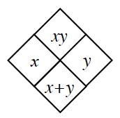 Diamond problem image