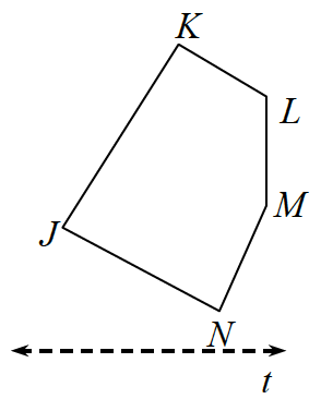 A horizontal dashed line, labeled, t, with a irregular pentagon, J,K,L,M,N, above the line. Top vertex labeled, K, with consecutive letters, increasing clockwise. Sides as follows: Side LM, is vertical, side MN, diagonally down & left, side JN, diagonally up & left, side JK, diagonally up & right, side KL, diagonally down & right.