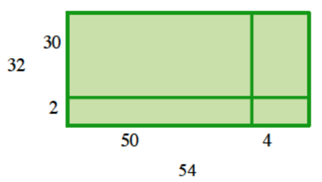 Rectangle is divided into 4 smaller rectangles, 2 rows of 2 columns. Each new rectangle has a label on the bottom and left edge, from the previous picture.