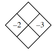 Diamond with -2 in left and -3 in right diamond.