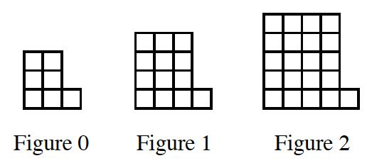 figure 0 1 2