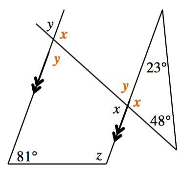 Added to the diagram, Intersection of left & right sides, bottom angle labeled, x, right angle, labeled, y. Intersection of left side & fourth line, interior left angle, labeled, y, bottom exterior angle labeled, x.