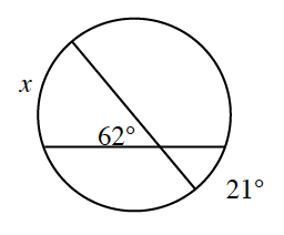 2 intersecting chords, divides circle into 4 arcs, labeled as follows: left, x, right, 21 degrees. Angle on left side of intersection, labeled, 62 degrees.