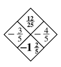 Diamond Problem Answer. Left negative 3 divided by 5, Right negative 4 divided by 5, Top 12 divided by 25,  Bottom negative 7 divided by 5