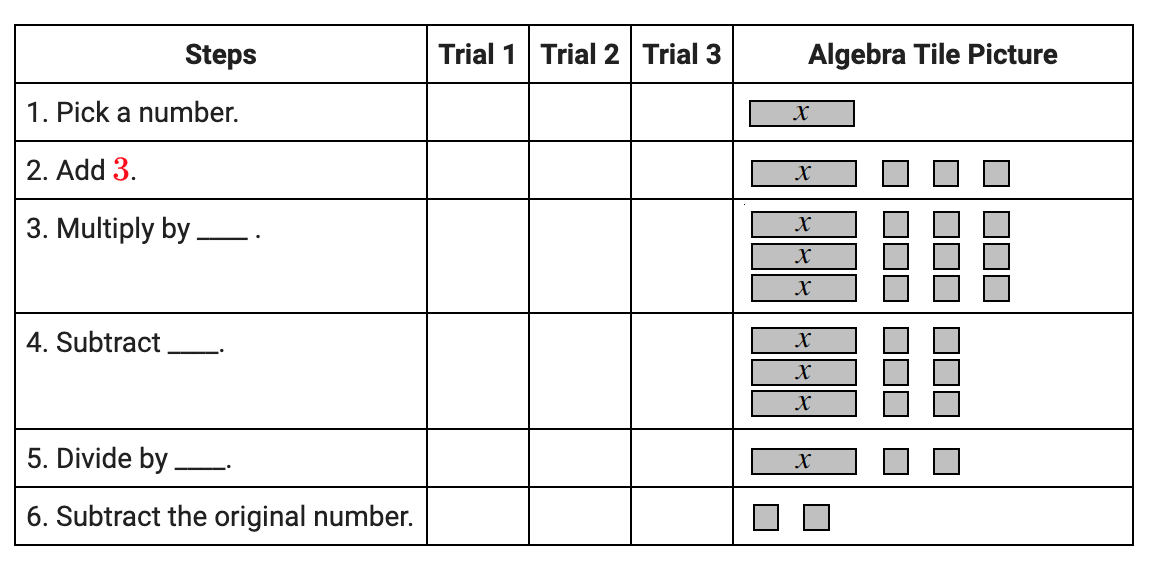 The third row of the table, first column, now says: 2. Add 3