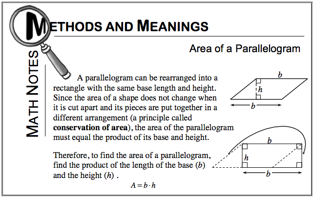 Mathnotes