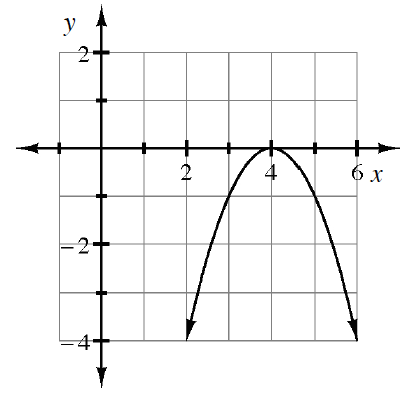 An upside down parabola where the vertex is at (4, comma 0).