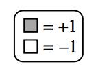 +1 tiles = gray, -1 tiles = white