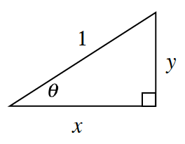 A right triangle with a hypotenuse of 1, base of X, and height of Y. Angle theta is opposite side, y.