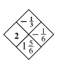 Diamond Problem Answer. Left 2, Right negative 1 divided by 6, Top negative 1 divided by 3,  Bottom 11 divided by 6
