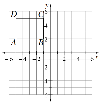 Rectangle A,B,C,D in second quadrant with vertices as follows: Point A, (negative 5, comma 2). Point B, (negative 1, comma 2).  Point C, (negative 1, comma 5). Point D, (negative 5, comma 5).
