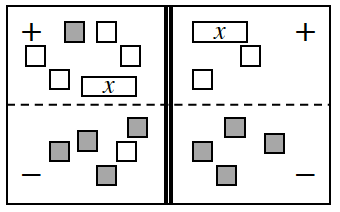 4 region equation mat, with tiles as follows: Positive Left: 1 negative, x, 1 positive unit, & 4 negative units. Negative Left: 1 negative unit, and 4 positive units. Positive Right: 1 negative x, & 2 negative units. Negative Right: 4 positive units.