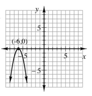 Downward parabola, vertex at (negative 6, comma 0), passing through the point (negative 7, comma negative 2).