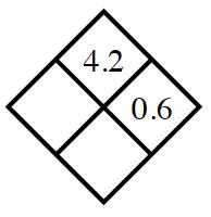 Diamond Problem. Left blank,  Right 0.06,  Top 4.2,  Bottom blank
