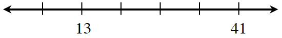 Number line with evenly spaced marks, labeled as follows: second is 13, sixth is 41.