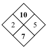 Diamond Problem. Left 2, Right 5, Top 10,  Bottom 7