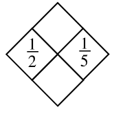 Diamond Problem. Left 1 divided by 2, Right 1 divided by 5, Top blank, Bottom blank