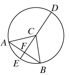 A circle with center, C, and a diameter, D, C, E. A Chord A, B, intersects C, E, at point, F.