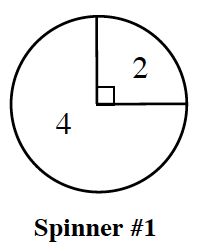 Spinner #1 is divided into two sections. One fourth section is labeled 2. Three fourths section is labeled 4.