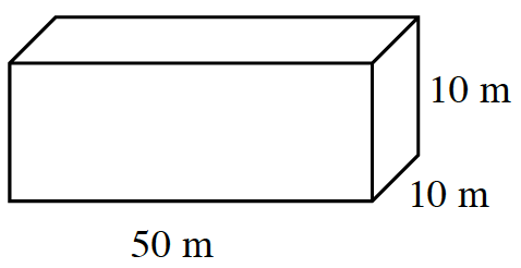 A 3 dimensional box, front, right and top sides visible, labeled as follows: front bottom, 50 m, right bottom, 10 m, right back, 10 m.