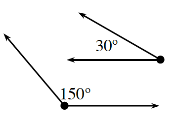 2 non connected angles, labeled as follows: Left, 150 degrees, right, 30 degrees.