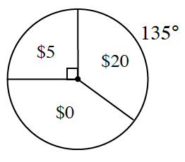 A spinner is divided in three sections. One fourth section is labeled $5. A second section is labeled $20, with an angle of 135 degrees. The last section is labeled $0.