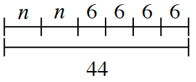 Two equal length line segments. Top, 6 sections, labeled, n, n, 6, 6, 6 and 6.  Bottom, 44.