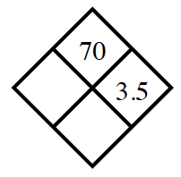 Diamond Problem. Left blank, Right 3.5, Top 70,  Bottom blank