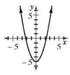 Upward parabola, vertex at (0, comma negative 5).
