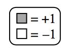 +1 tiles = gray, -1 tile = white