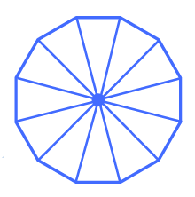A dodecagon divided into 12 equal parts.