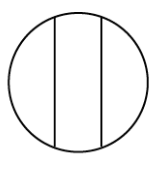 A circle divided into 3 parts by two internal parallel lines.