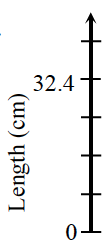 A vertical axis, labeled Length in cm, has 6 marks, labeled, from bottom to top, as follows: First, 0, fifth, 32.4.