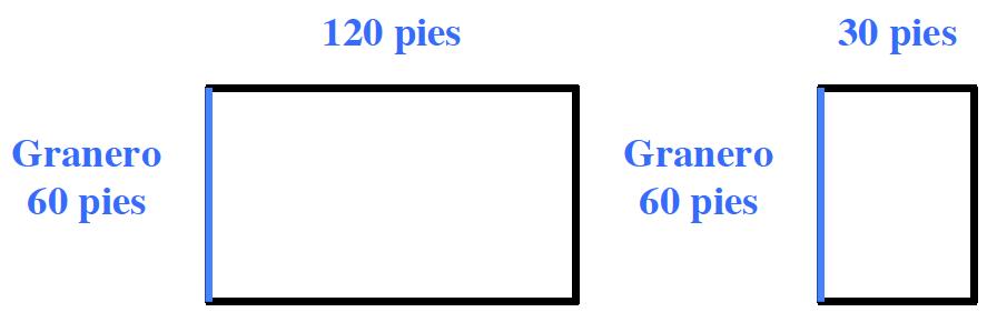 2 rectángulos que representan dos graneros: granero izquierdo: 60 pies por 120 pies. Granero derecho: 60 pies por 30 pies.