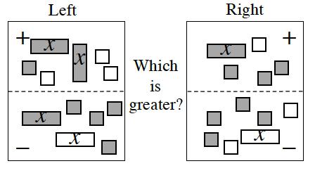 Expression Comparison Mat: Which is greater. Positive Left: 2 positive, x tiles,1 positive unit tile, and 3 negative unit tiles.  Negative Left: 1 positive, x tile, 1 negative x tile, and 4 positive unit tiles. Positive Right: 1 positive, x tile, 3 positive unit tiles and 1 negative unit tile. Negative Right: 1 negative, x tile, 4 positive unit tiles and 2 negative unit tiles.