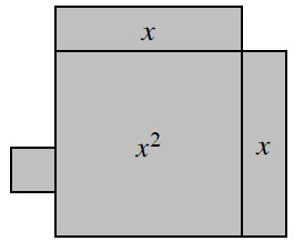 1 x squared tile and 1 vertical x tile connected at the right and one horizontal x tile connected on top. 1 unit tile is placed on the left edge of the x squared tile more than half way down.