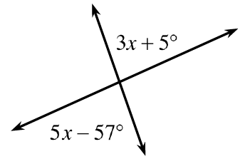 2 diagonal intersecting lines with angles labeled as follows: Top: 3x + 5 degrees, bottom, 5x minus 57 degrees.