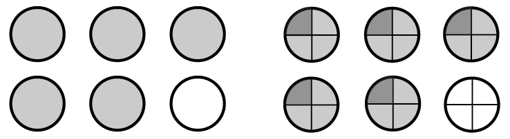 This diagram is 2 sets of 6 circles. The first set has 5 out of the 6 circles fully shaded. The second set of 6 circles are each divided into 4 equal sections. 5 out of the 6 circles are shaded in all 4 sections. 1 section out of each of the 5 circles are shaded darker than the others.