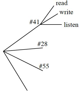 3-67 diagram