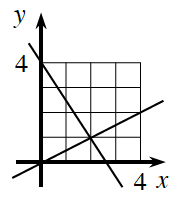 A first quadrant graph with a line going through (0, comma 0) and (2, comma 1).  And another line going through (0, comma 4) and (2, comma 1).