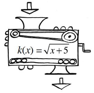K(x) = sqrt of x + 5