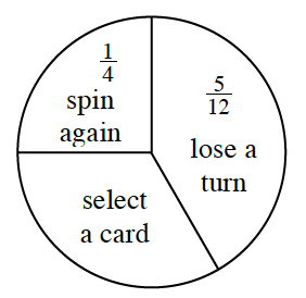 A spinner, divided into three parts, labeled as follows: 5 twelfths and lose a turn, select a card, 1 fourth and spin again.