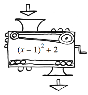 Function machine, with rule, open parenthesis, x minus 1, close parentheses, squared plus 2. No input or output given.