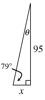 A right triangle with a base of x and height of 95. 79 degrees angle is in between the base and hypotenuse and theta angle is in between the height and hypotenuse.