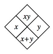 4.1.5-x,y diamond pattern
