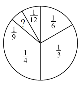 A spinner with 6 sections labeled as follows: 1 sixth, 1 third, 1 fourth, 1 ninth, question mark, 1 twelfth.