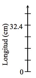 Un eje vertical rotulado Longitud, en centímetros, tiene 6 marcas rotuladas, de abajo hacia arriba, como sigue: primera, 0; quinta, 32.4.