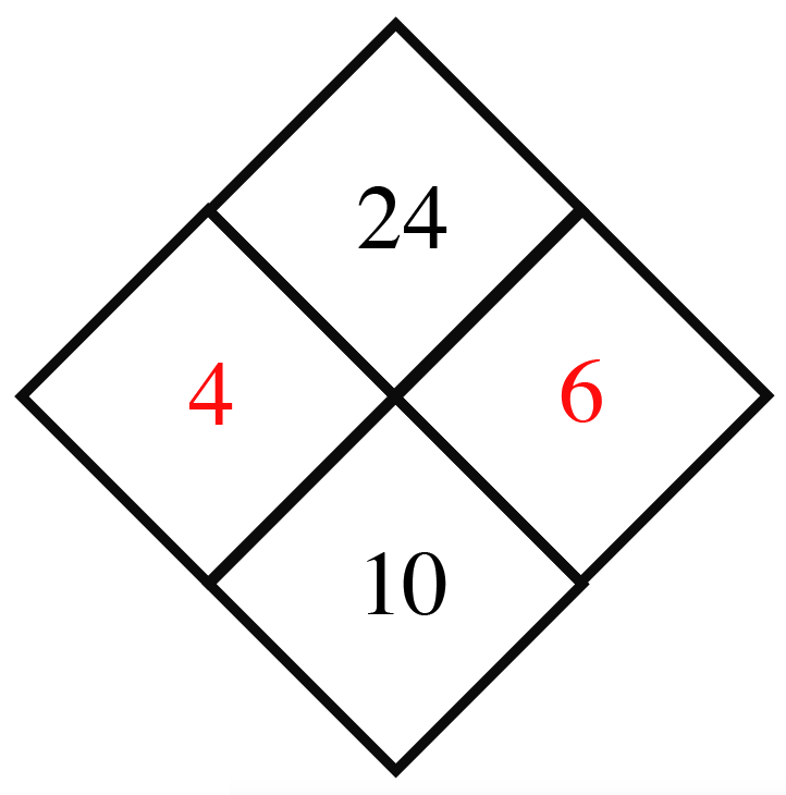 Diamond Problem. Left 4, Right 6,  Top 24, Bottom 10