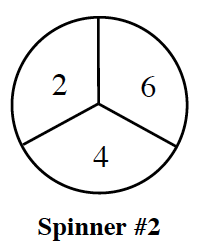 Spinner #2 is divided into three equal sections 2, 4, and 6.
