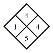 Diamond Problem. Left 1, Right 4, Top 4,  Bottom 5